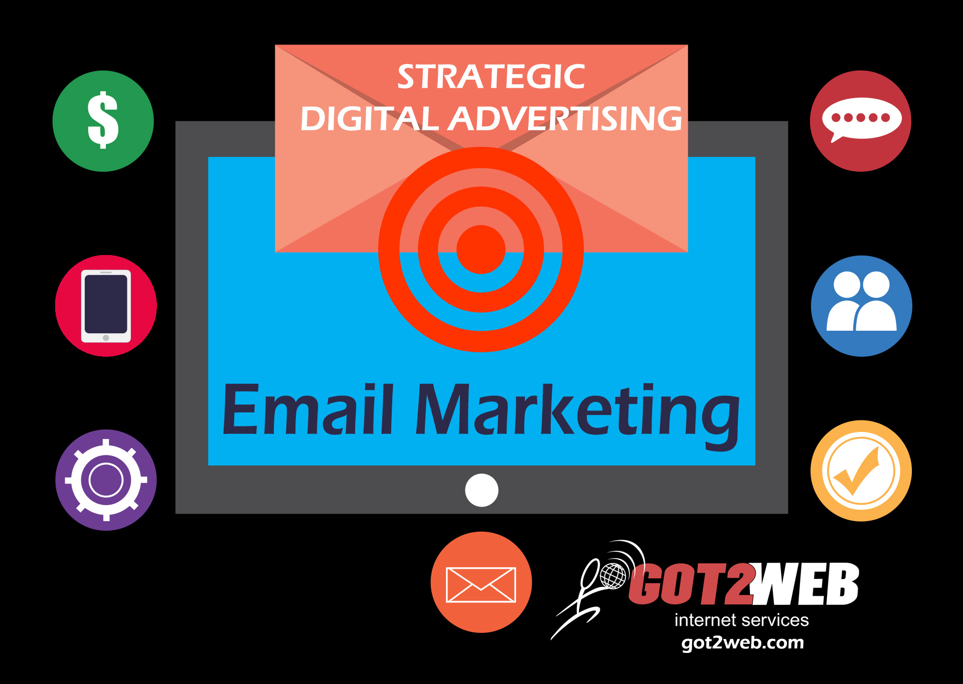 email marketing got2web.com